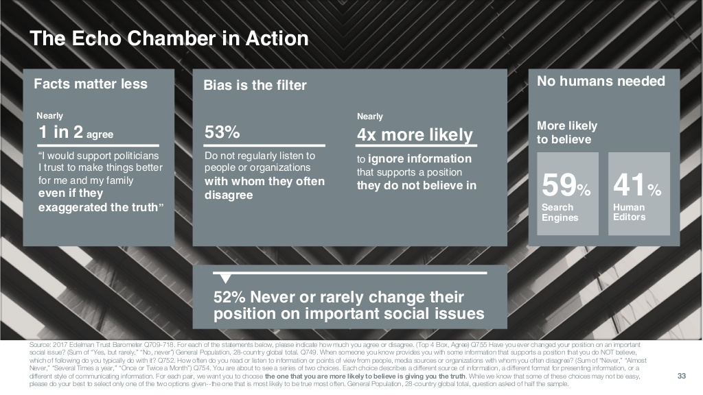 Page 33 Edelman Trust Barometer global slide deck